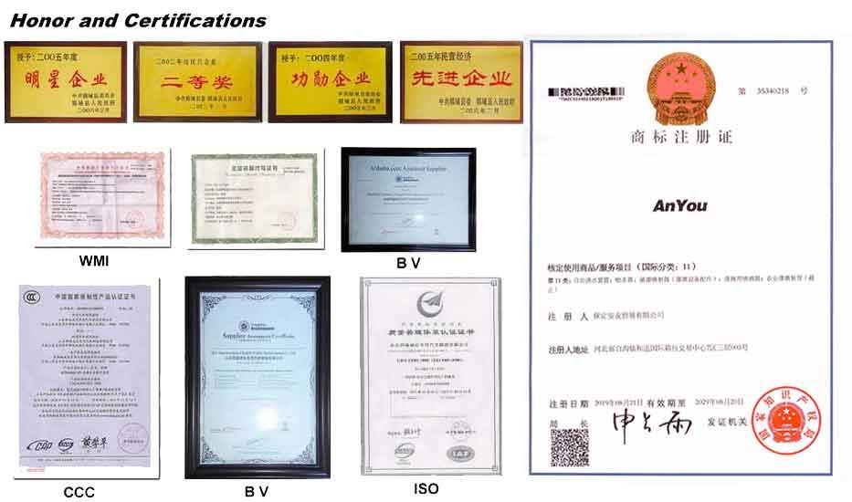 baoding anyou Enterprise Honor